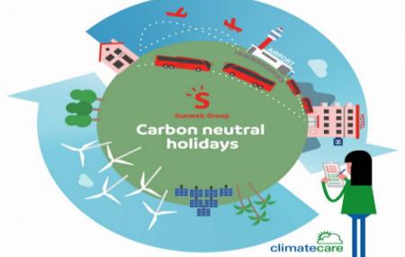 Compensation des émissions de CO₂ !